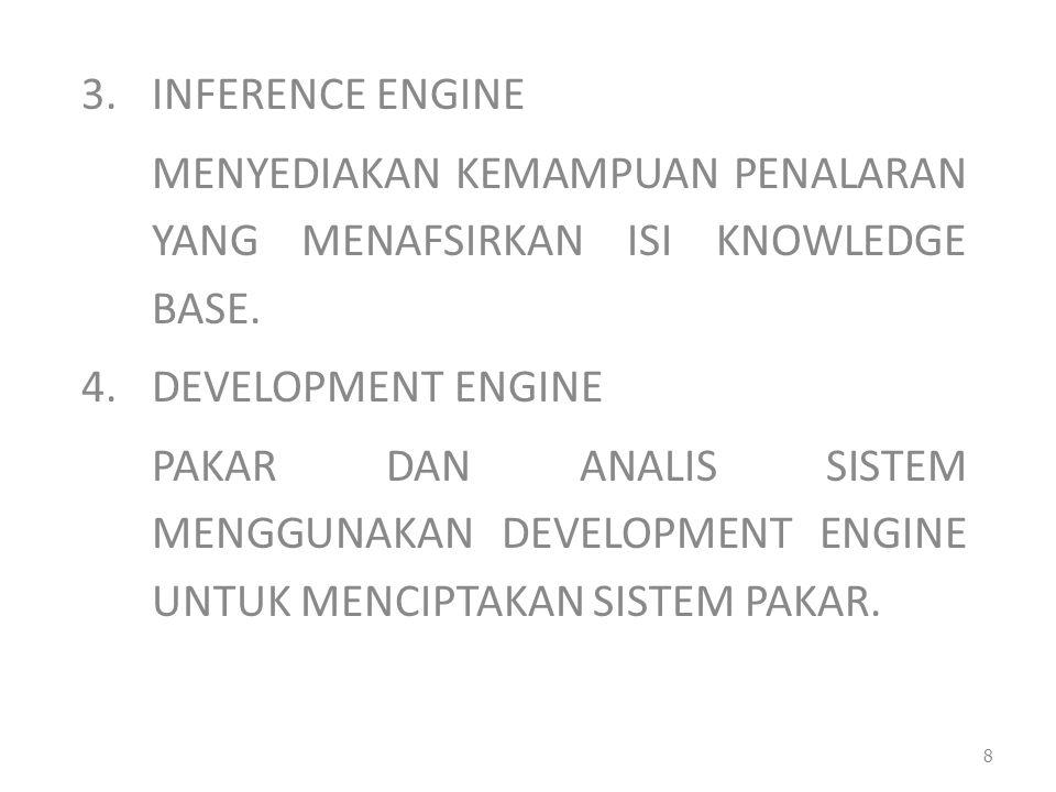 INFERENCE ENGINE MENYEDIAKAN KEMAMPUAN PENALARAN YANG MENAFSIRKAN ISI KNOWLEDGE BASE. DEVELOPMENT ENGINE.