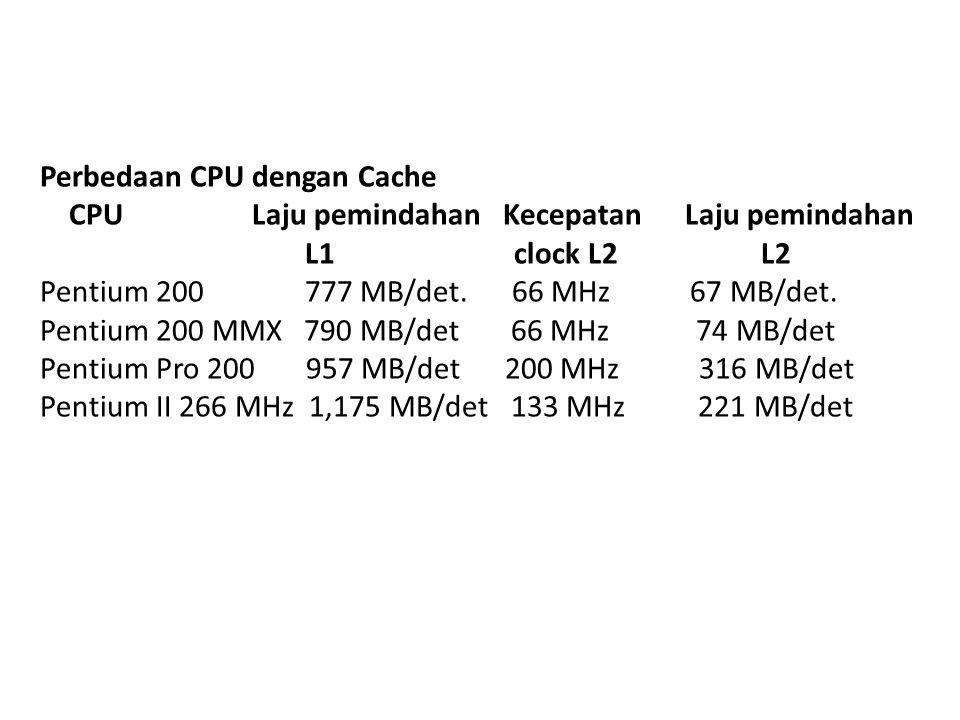 Perbedaan CPU dengan Cache