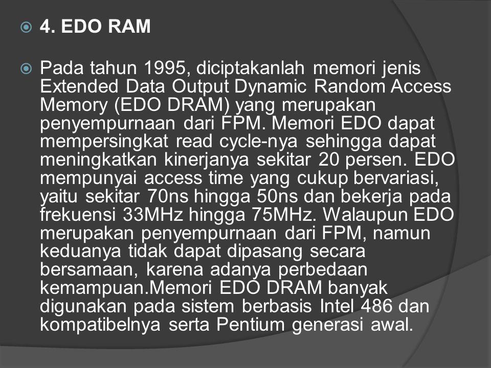 4. EDO RAM