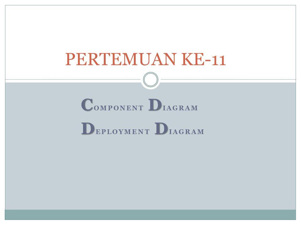 COMPONENT DIAGRAM DEPLOYMENT DIAGRAM