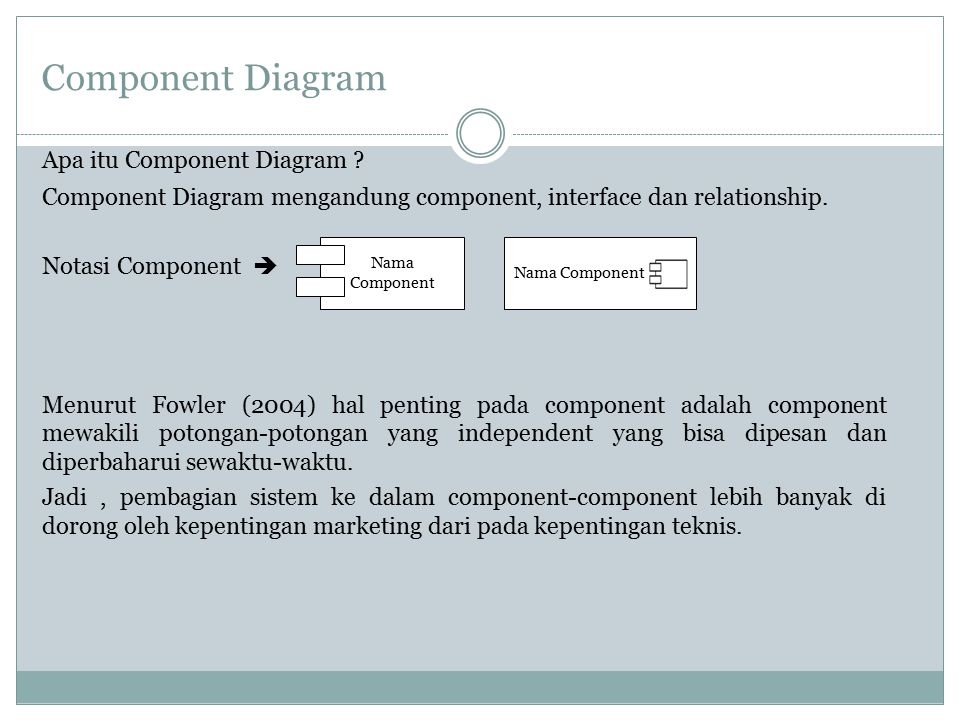 Component Diagram Apa itu Component Diagram