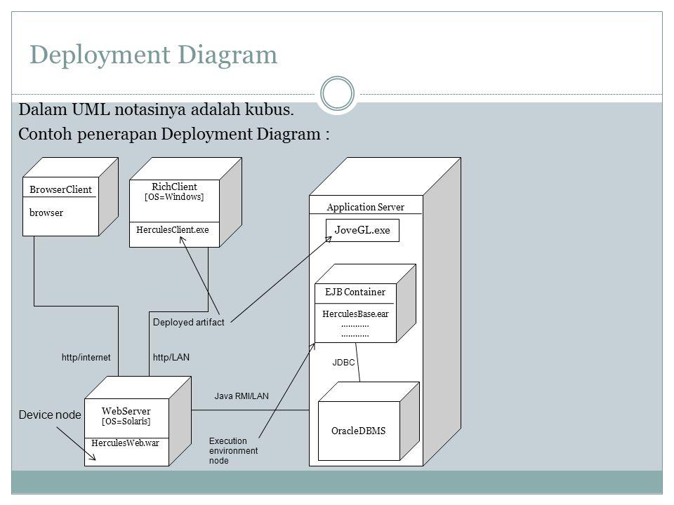 Deployment Diagram Dalam UML notasinya adalah kubus. Contoh penerapan Deployment Diagram : BrowserClient.