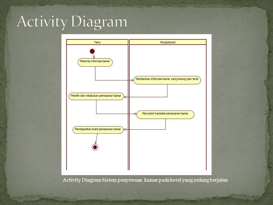 Activity Diagram Activity Diagram Sistem penyewaan kamar pada hotel yang sedang berjalan