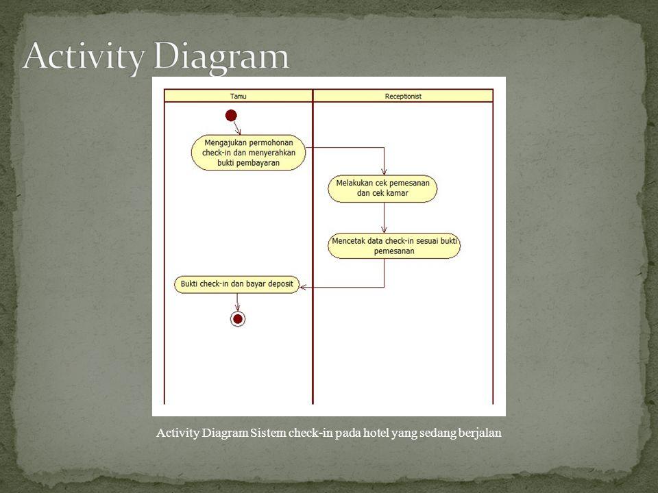 Activity Diagram Sistem check-in pada hotel yang sedang berjalan