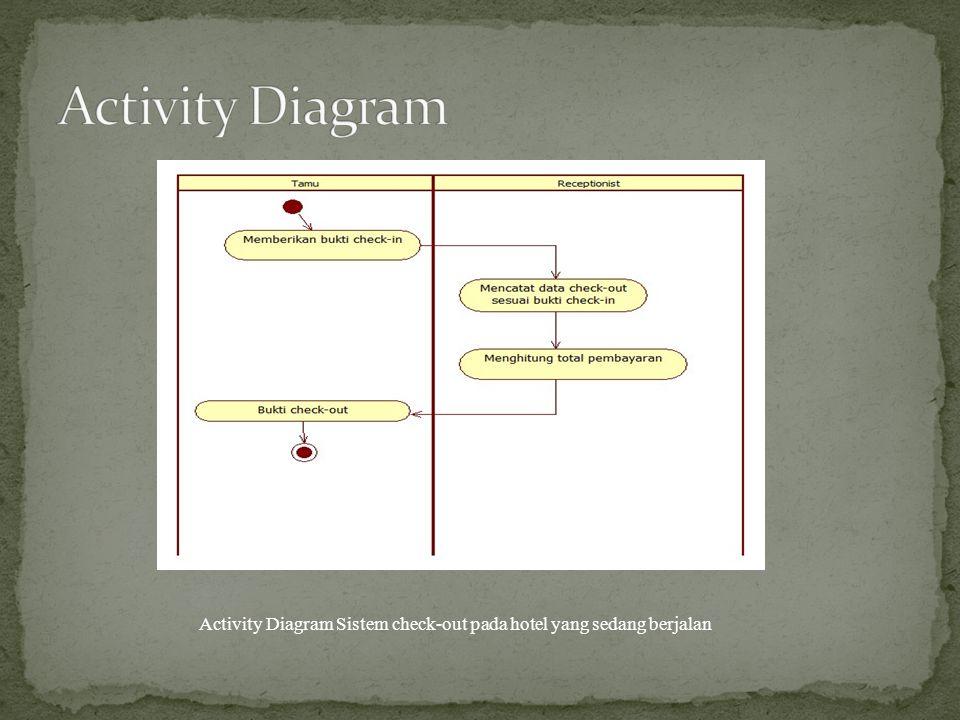 Activity Diagram Sistem check-out pada hotel yang sedang berjalan