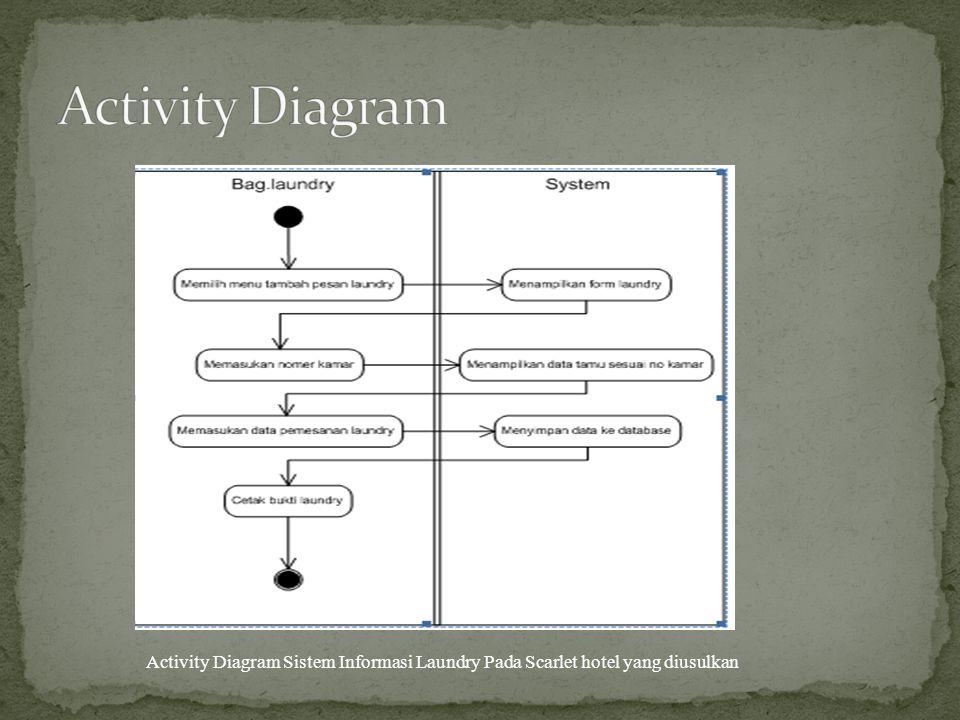 Activity Diagram Activity Diagram Sistem Informasi Laundry Pada Scarlet hotel yang diusulkan