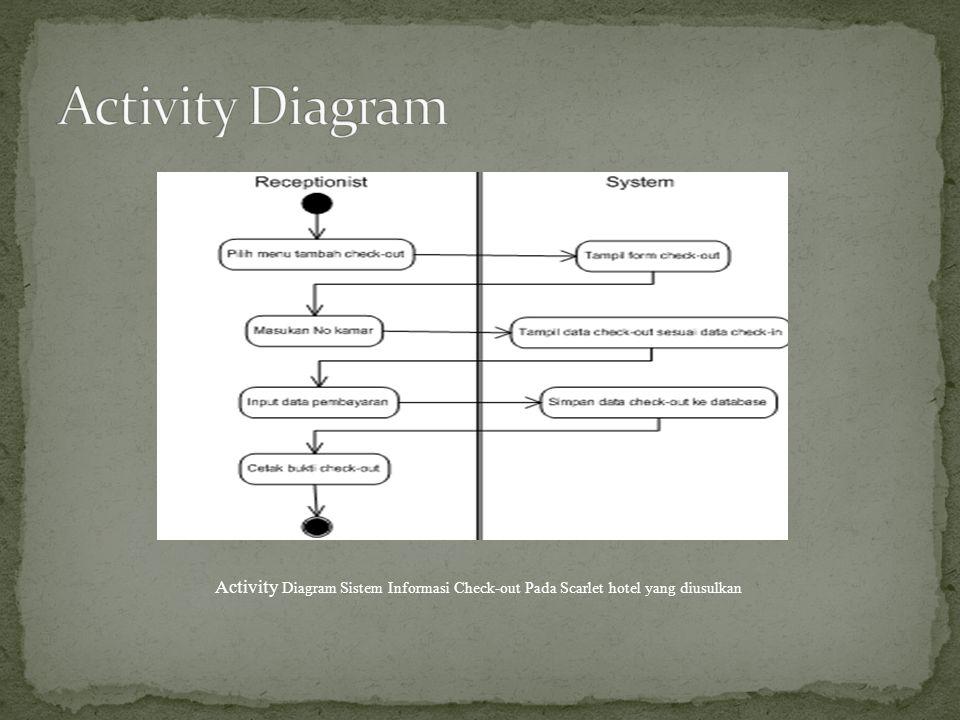 Activity Diagram Activity Diagram Sistem Informasi Check-out Pada Scarlet hotel yang diusulkan