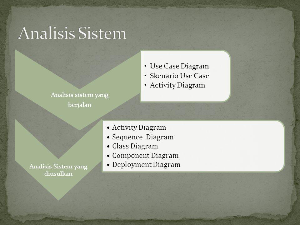 Analisis Sistem yang diusulkan