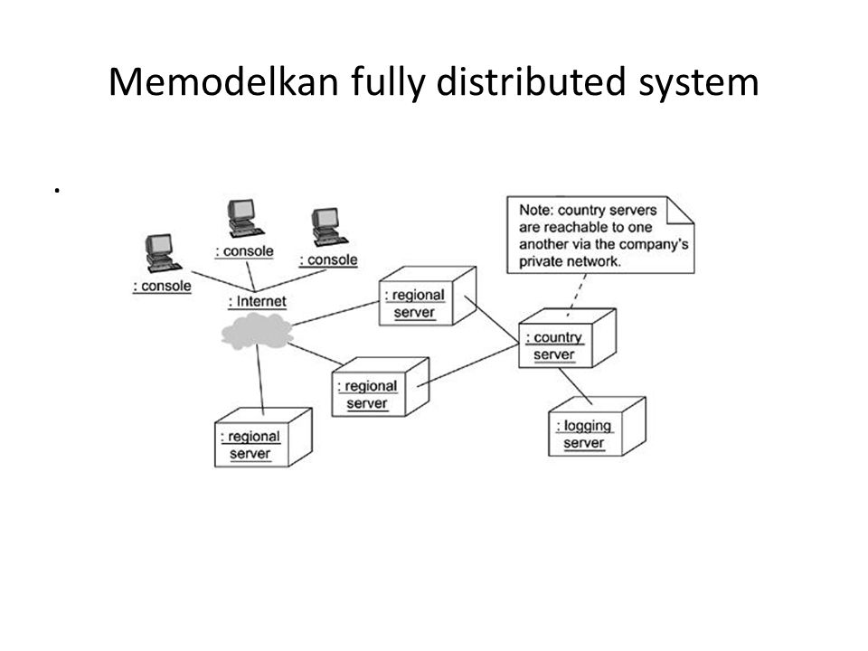 Memodelkan fully distributed system