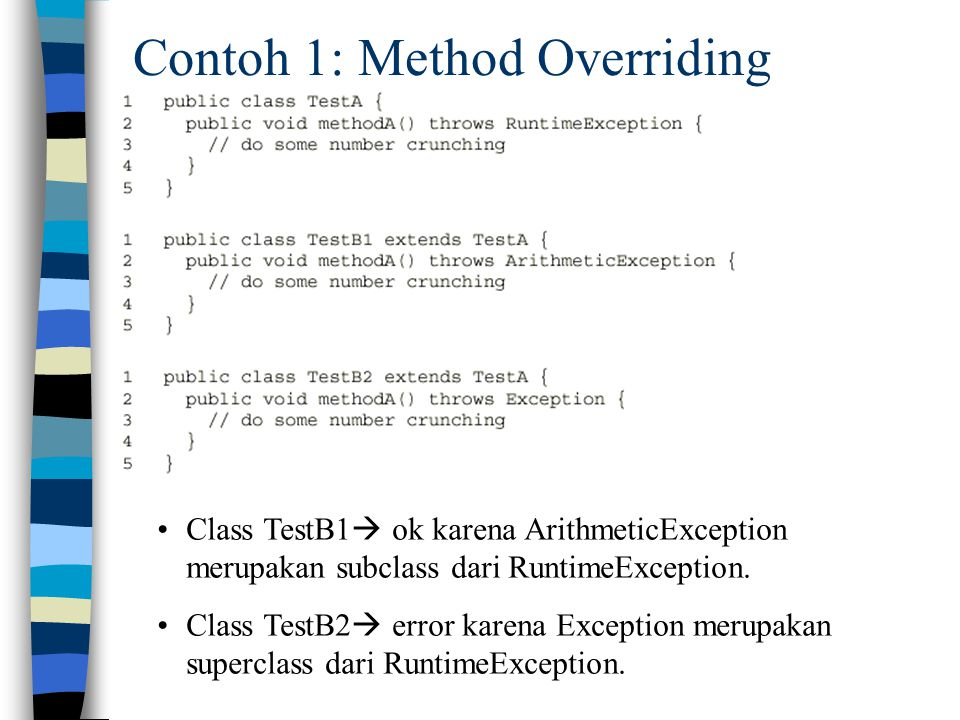 Contoh 1: Method Overriding
