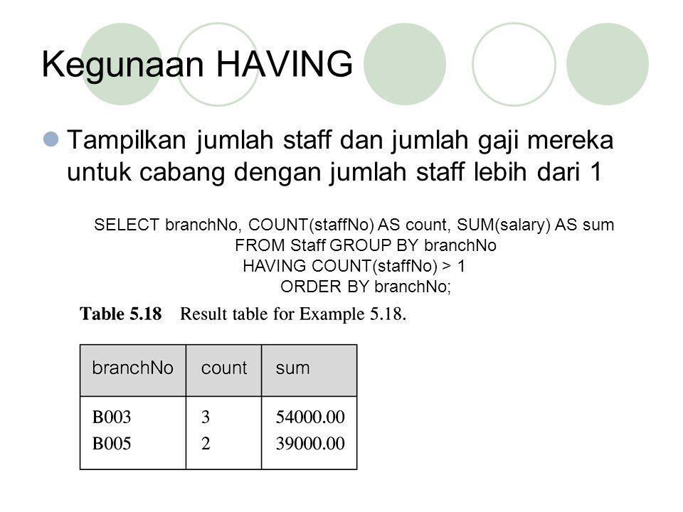 Kegunaan HAVING Tampilkan jumlah staff dan jumlah gaji mereka untuk cabang dengan jumlah staff lebih dari 1.