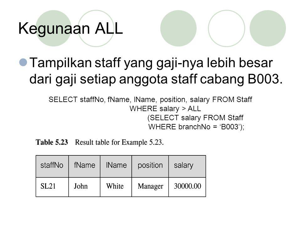 Kegunaan ALL Tampilkan staff yang gaji-nya lebih besar dari gaji setiap anggota staff cabang B003.