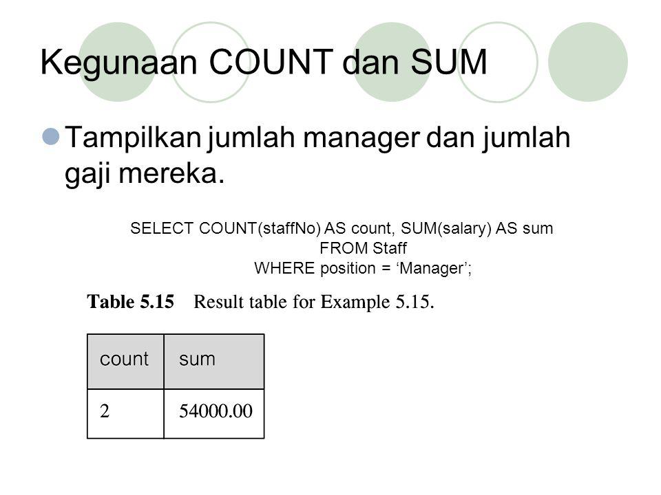 Kegunaan COUNT dan SUM Tampilkan jumlah manager dan jumlah gaji mereka. SELECT COUNT(staffNo) AS count, SUM(salary) AS sum.