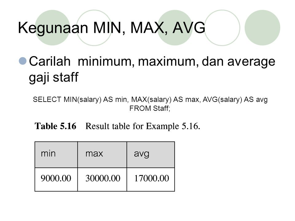 SELECT MIN(salary) AS min, MAX(salary) AS max, AVG(salary) AS avg