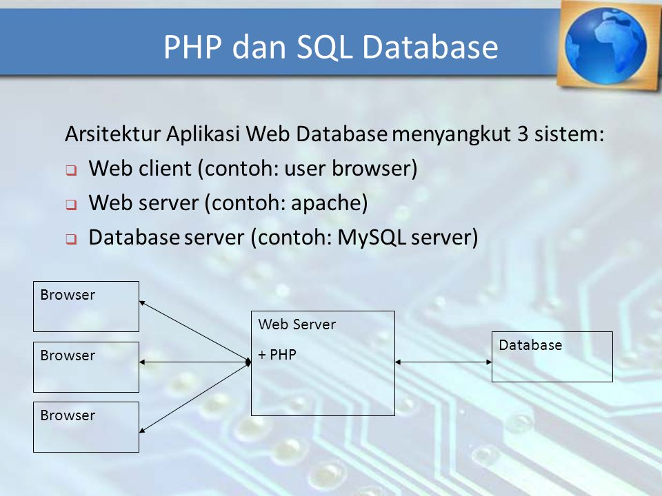 PHP dan SQL Database Arsitektur Aplikasi Web Database menyangkut 3 sistem: Web client (contoh: user browser)