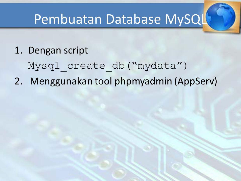 Pembuatan Database MySQL
