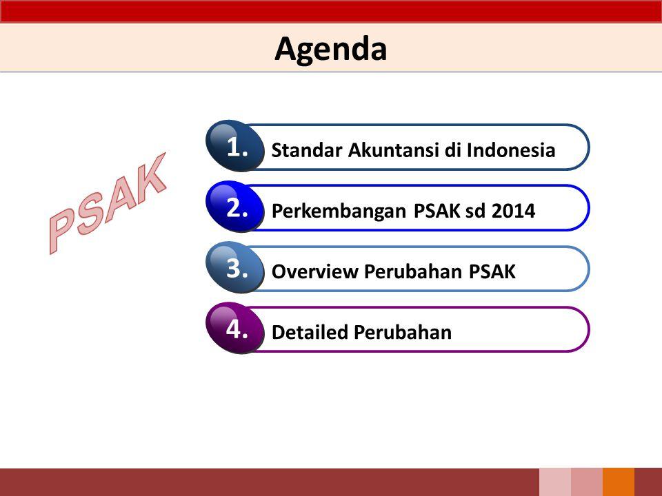 PSAK Agenda 1. 2. 3. 4. Standar Akuntansi di Indonesia