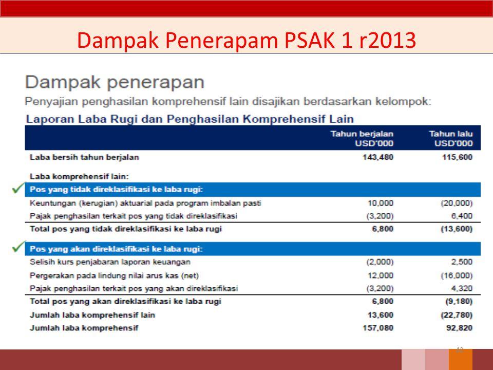 Dampak Penerapam PSAK 1 r2013