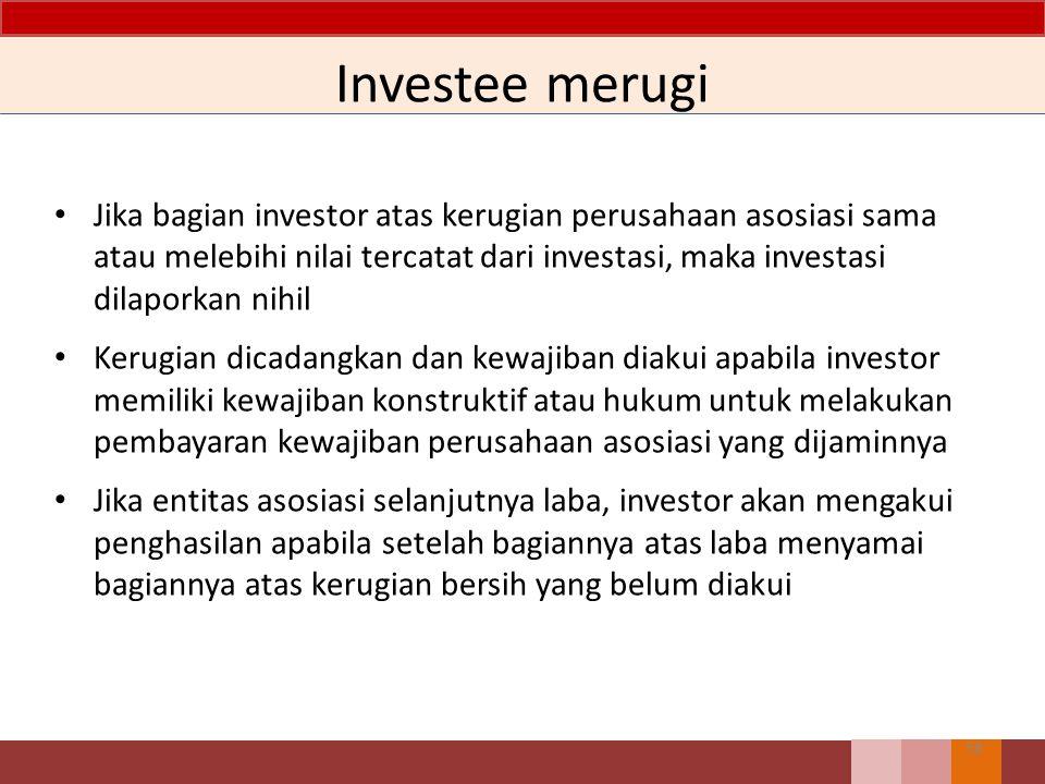 Investee merugi