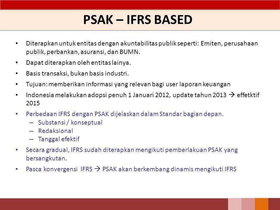 PSAK – IFRS BASED Diterapkan untuk entitas dengan akuntabilitas publik seperti: Emiten, perusahaan publik, perbankan, asuransi, dan BUMN.