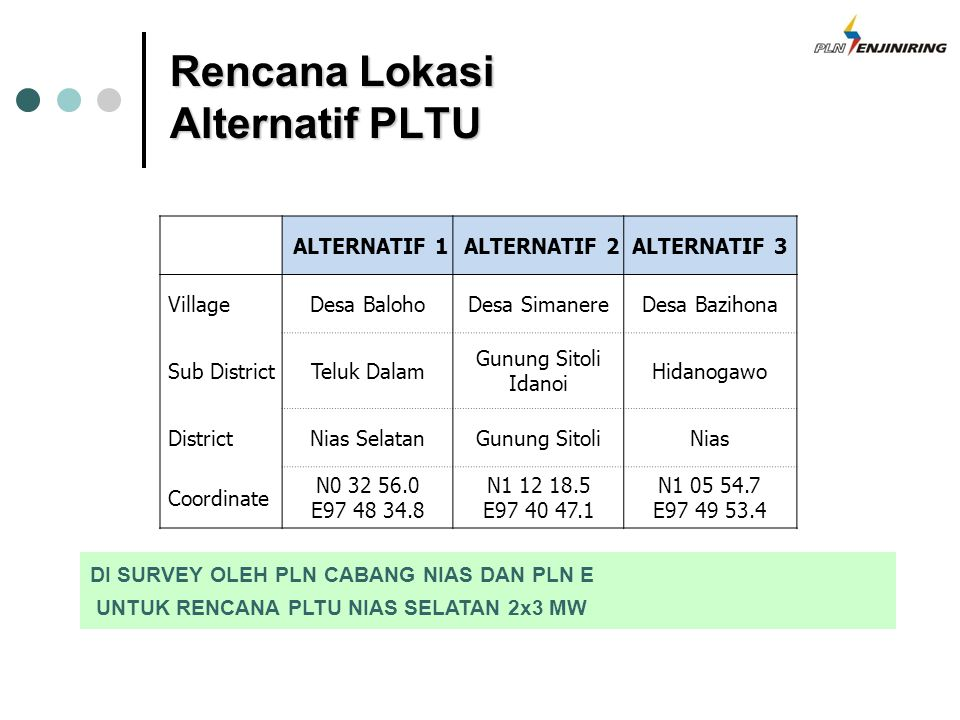 Rencana Lokasi Alternatif PLTU