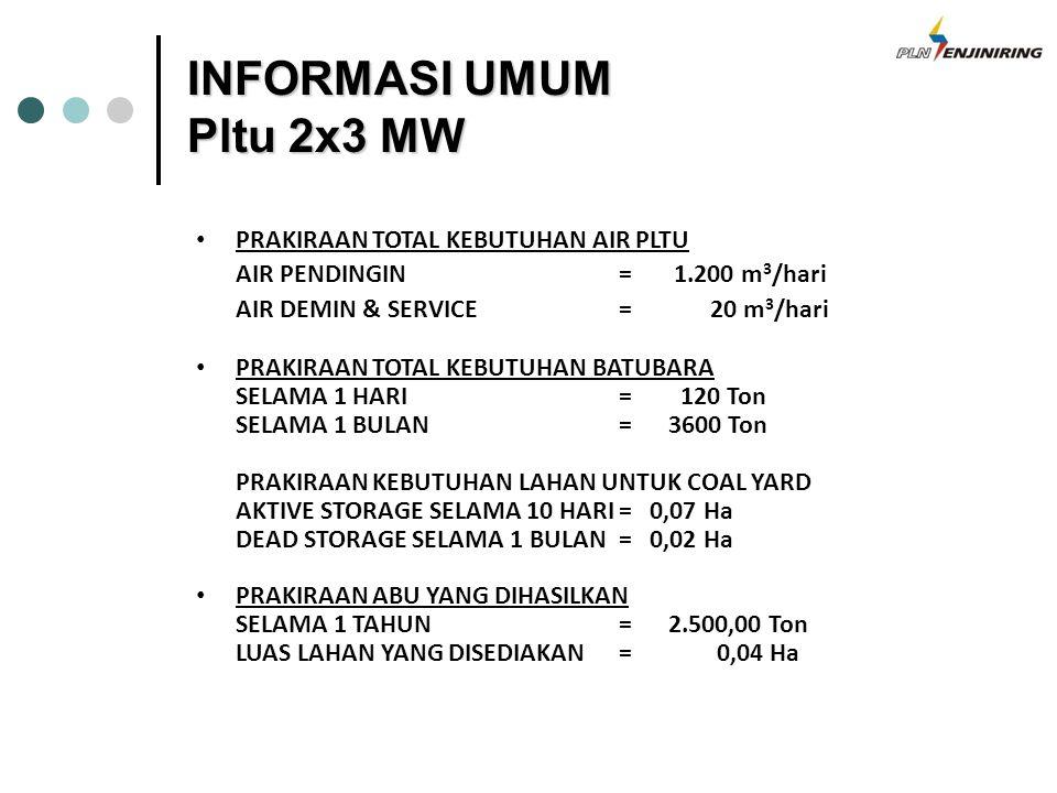 INFORMASI UMUM Pltu 2x3 MW