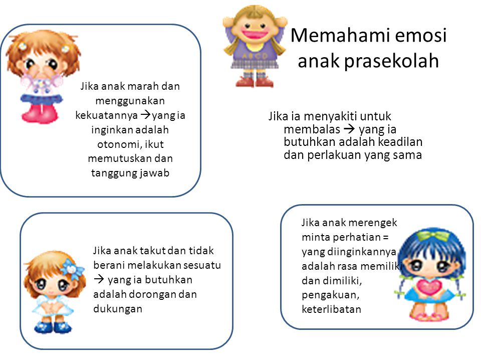 Memahami emosi anak prasekolah