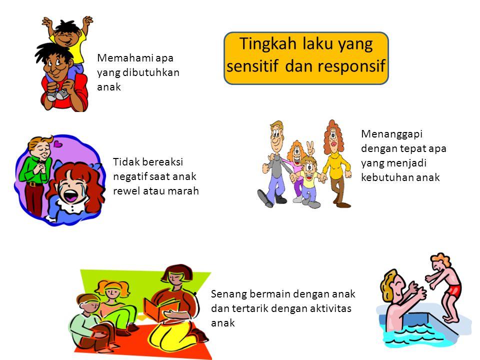 Tingkah laku yang sensitif dan responsif