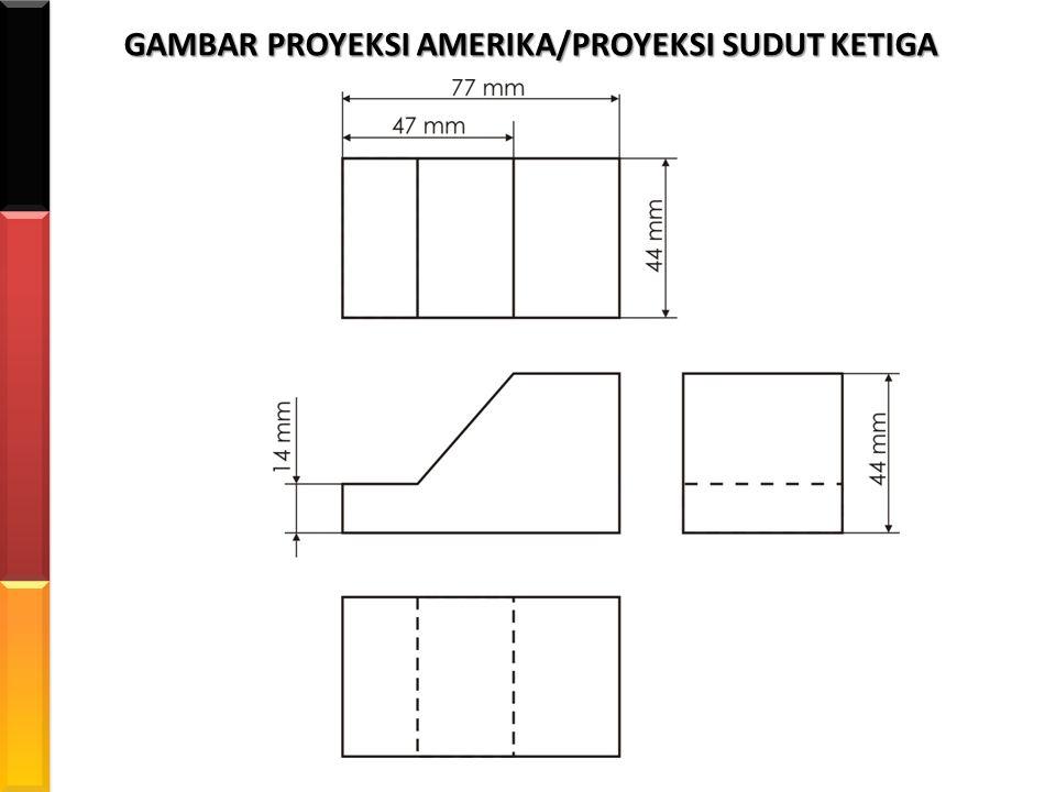 GAMBAR PROYEKSI AMERIKA/PROYEKSI SUDUT KETIGA