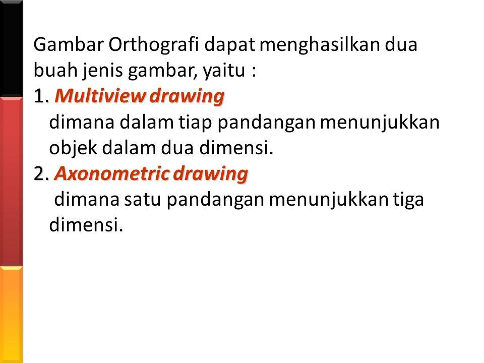 Gambar Orthografi dapat menghasilkan dua buah jenis gambar, yaitu :