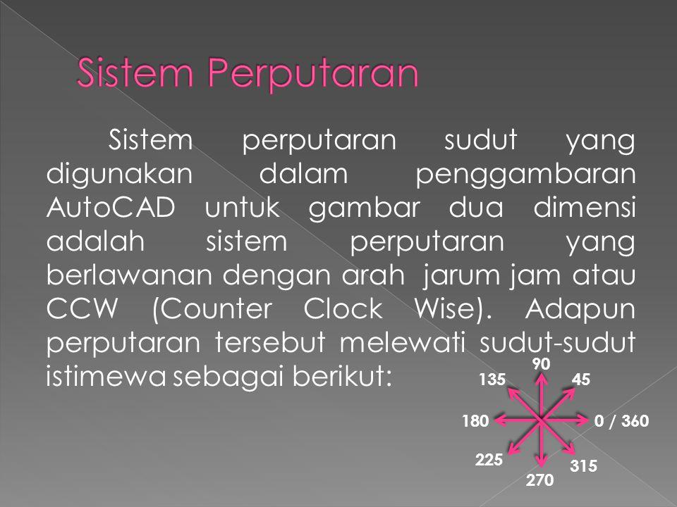 Sistem Perputaran