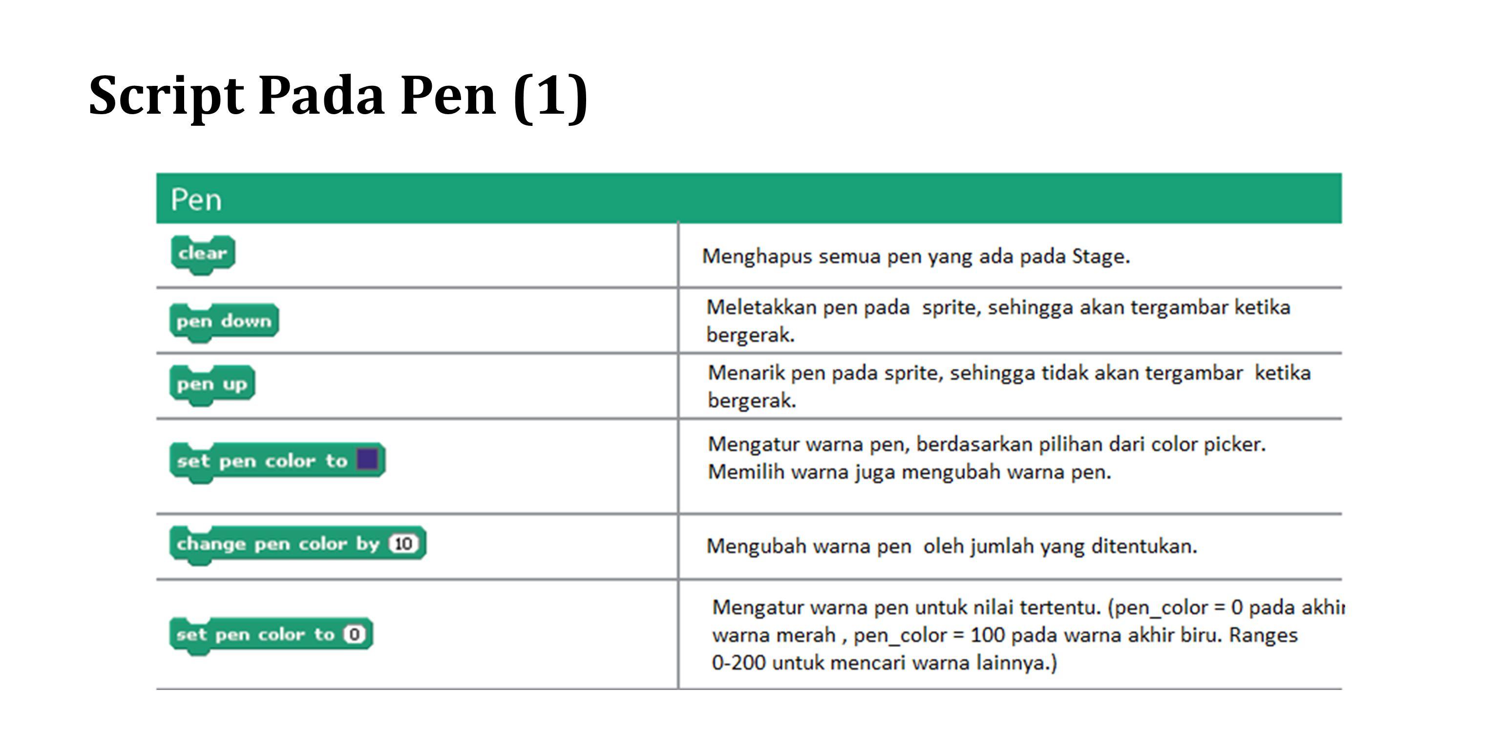 Script Pada Pen (1)