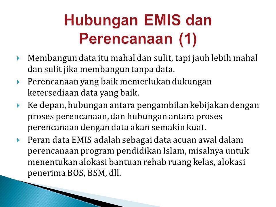 Hubungan EMIS dan Perencanaan (1)