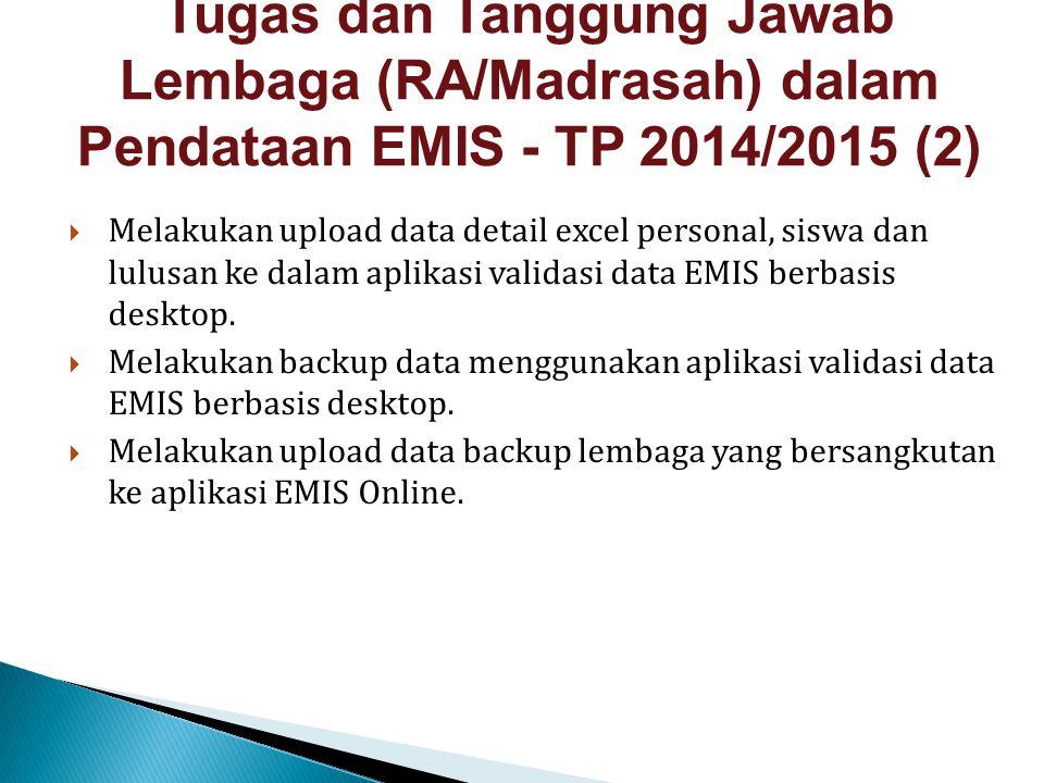 Tugas dan Tanggung Jawab Lembaga (RA/Madrasah) dalam Pendataan EMIS - TP 2014/2015 (2)