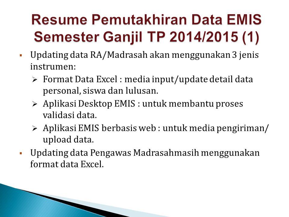 Resume Pemutakhiran Data EMIS Semester Ganjil TP 2014/2015 (1)