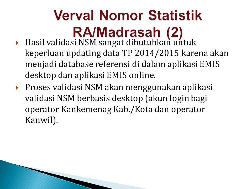 Verval Nomor Statistik RA/Madrasah (2)