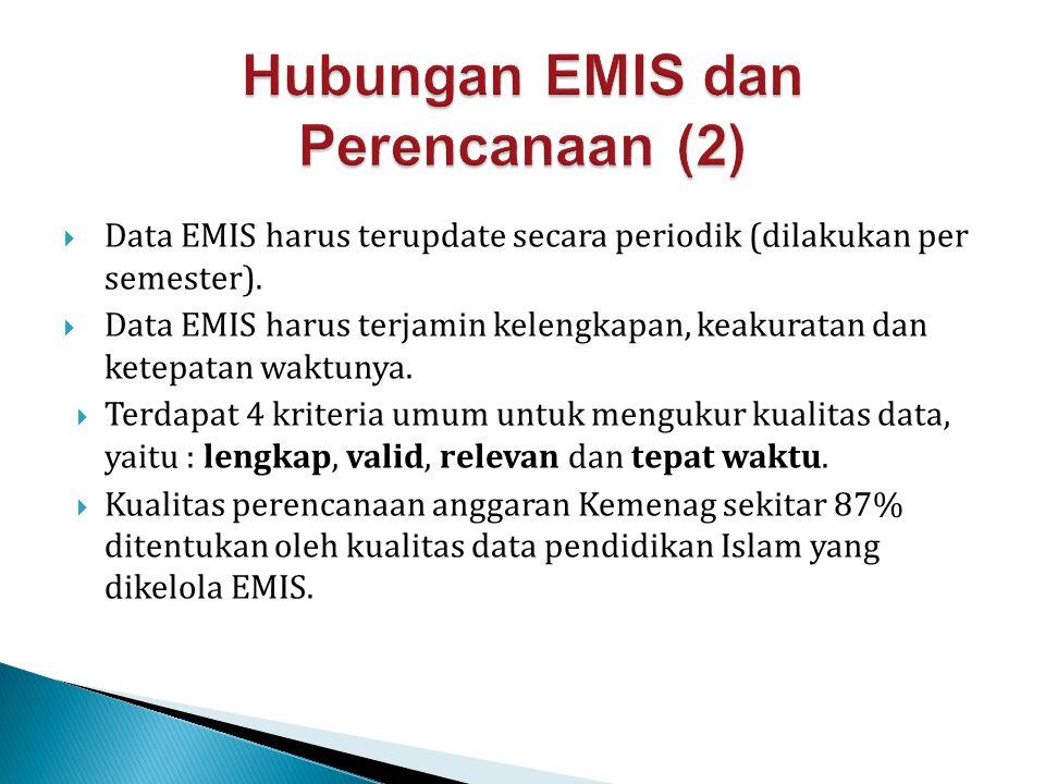 Hubungan EMIS dan Perencanaan (2)
