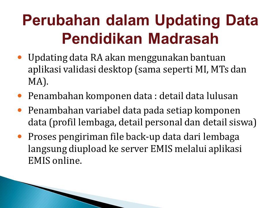 Perubahan dalam Updating Data