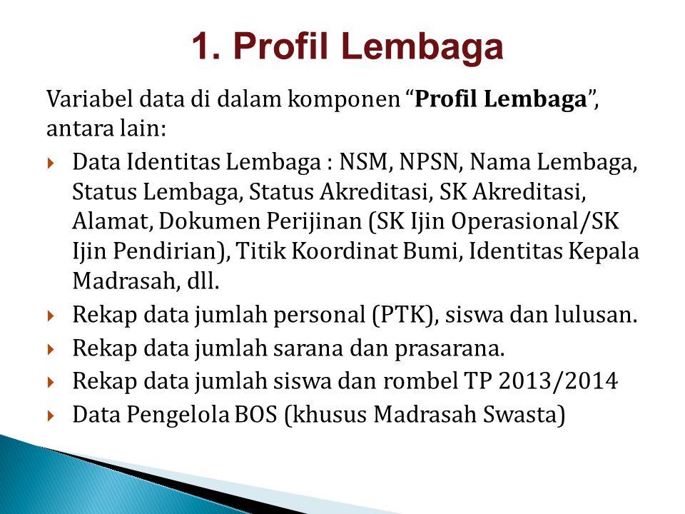 1. Profil Lembaga Variabel data di dalam komponen Profil Lembaga , antara lain: