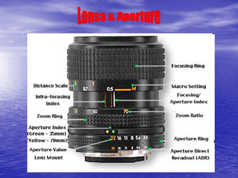 Lensa & Aperture