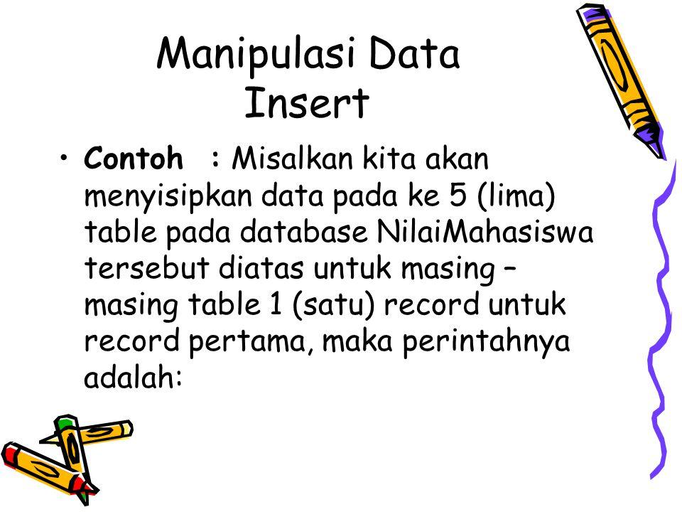 Manipulasi Data Insert