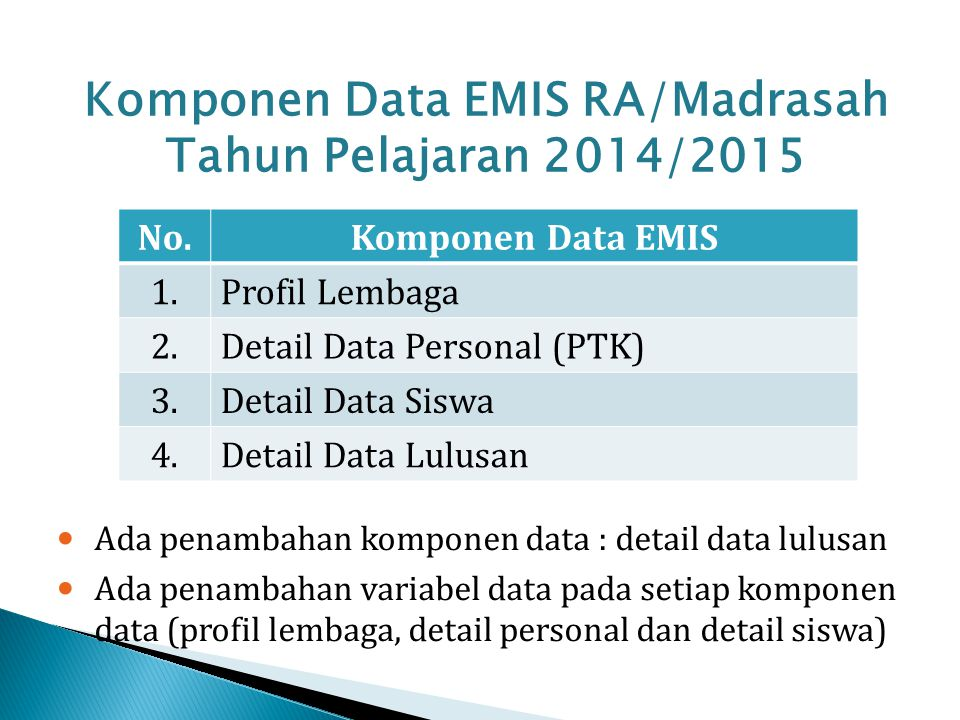 Komponen Data EMIS RA/Madrasah