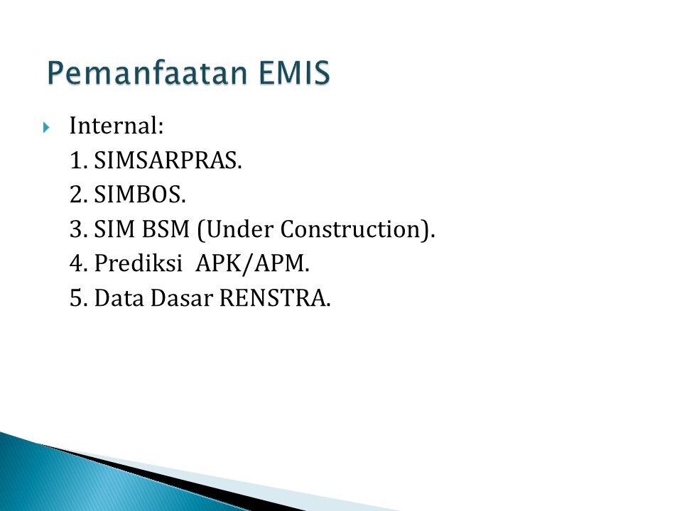 Pemanfaatan EMIS Internal: 1. SIMSARPRAS. 2. SIMBOS.