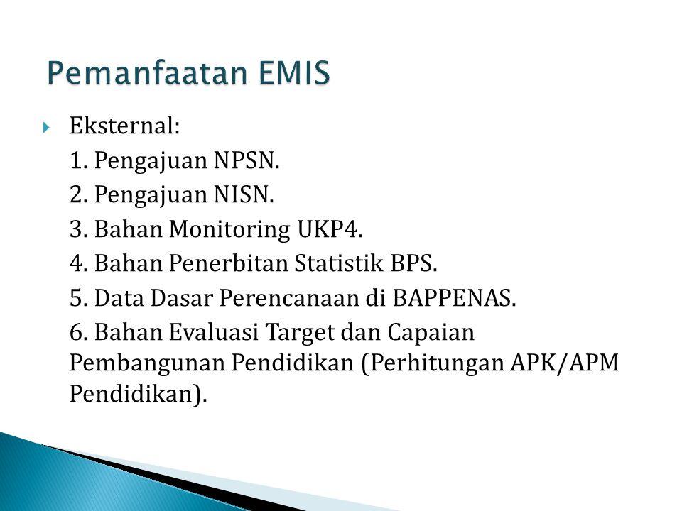 Pemanfaatan EMIS Eksternal: 1. Pengajuan NPSN. 2. Pengajuan NISN.