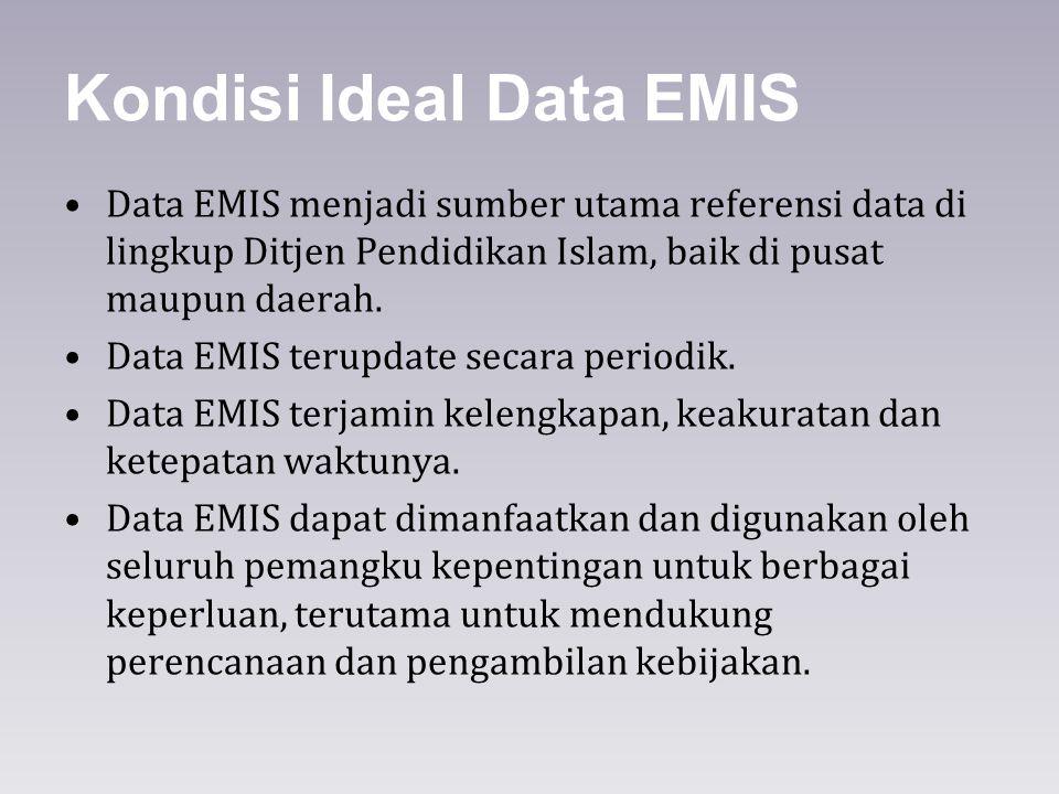Kondisi Ideal Data EMIS