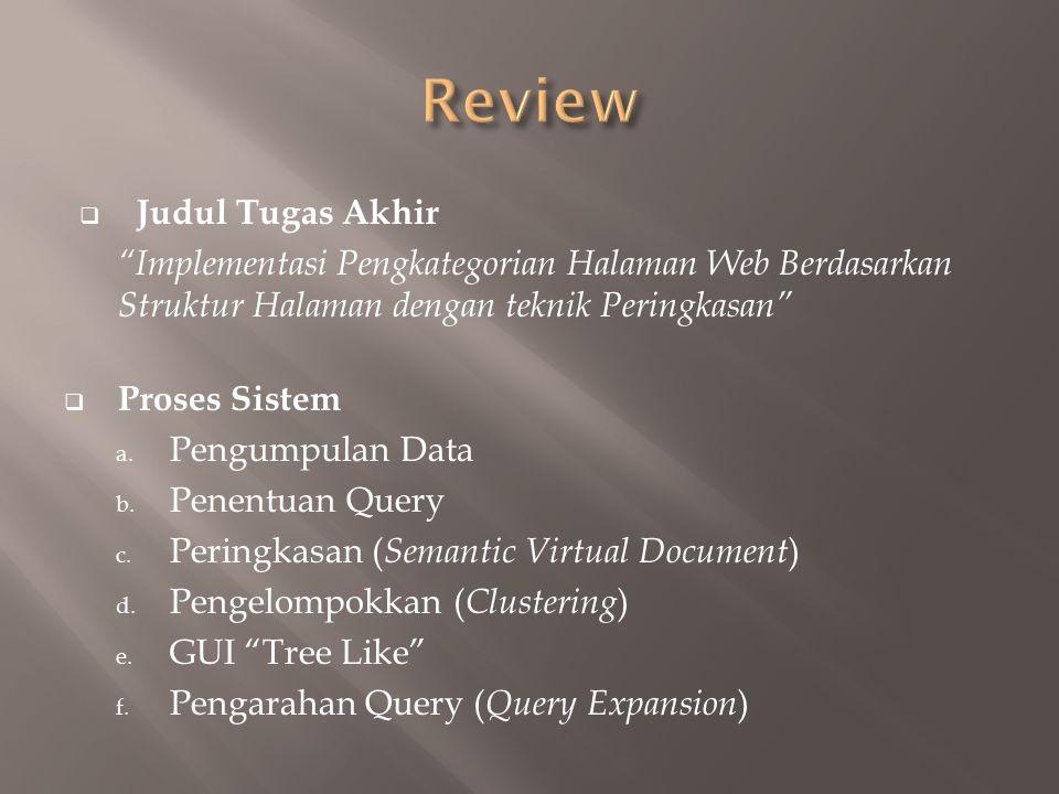 Review Judul Tugas Akhir