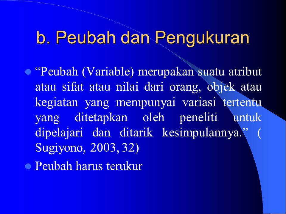 b. Peubah dan Pengukuran