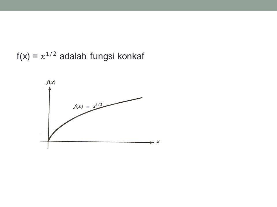 f(x) = 𝑥 1/2 adalah fungsi konkaf