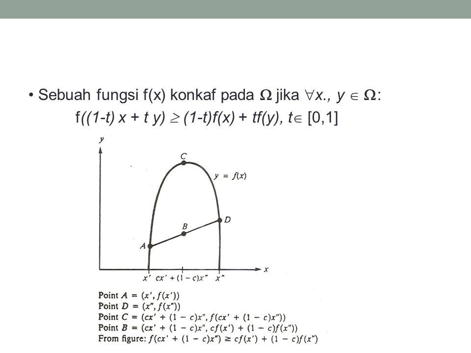 • Sebuah fungsi f(x) konkaf pada  jika x., y  :