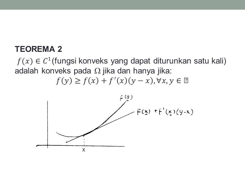 TEOREMA 2 𝑓(𝑥)∈ 𝐶 1 (fungsi konveks yang dapat diturunkan satu kali) adalah konveks pada  jika dan hanya jika: 𝑓 𝑦 ≥𝑓 𝑥 + 𝑓 ′ 𝑥 𝑦−𝑥 , ∀𝑥,𝑦∈